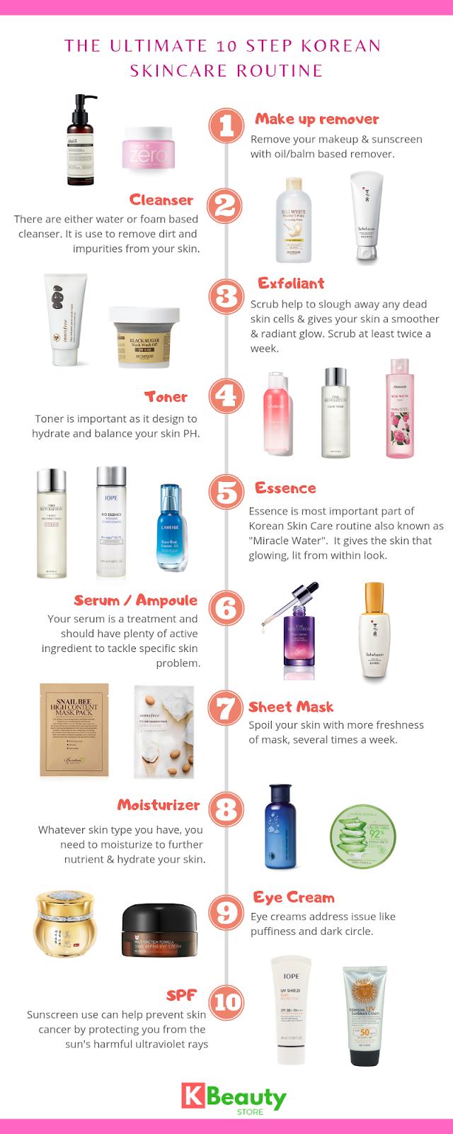 100skincare Night Skin Care Routine Organizationoutfitsaccessoriesand Stylesmakeupstudy Tipshair Korean Skincare Routine Skin Care Routine Skin Care Steps