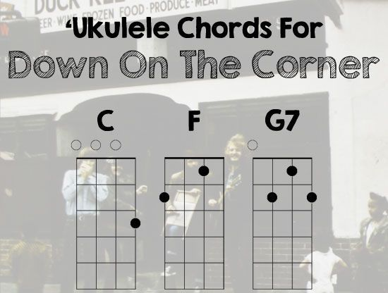 Ukulele Chords For Down On The Corner By Ccr Learn The Ukulele