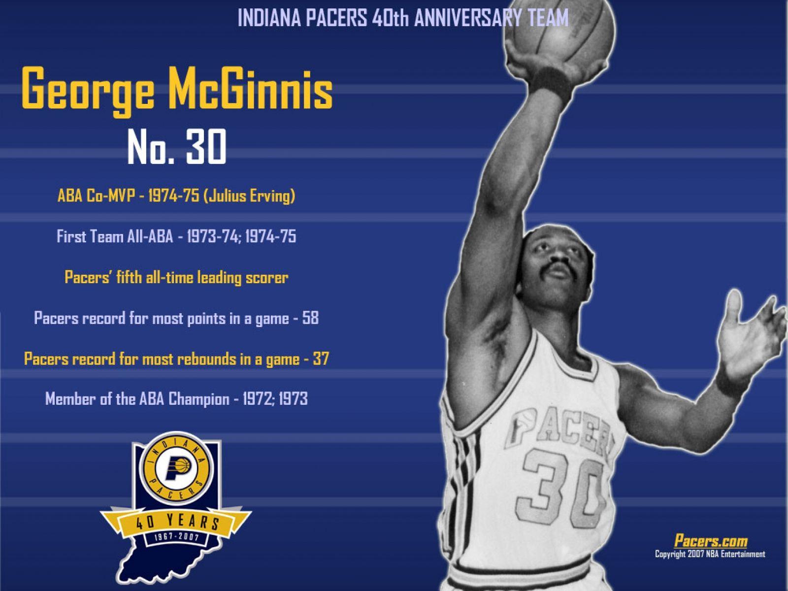 george mcginnis George Mcginnis LEGENDS OF THE NBA