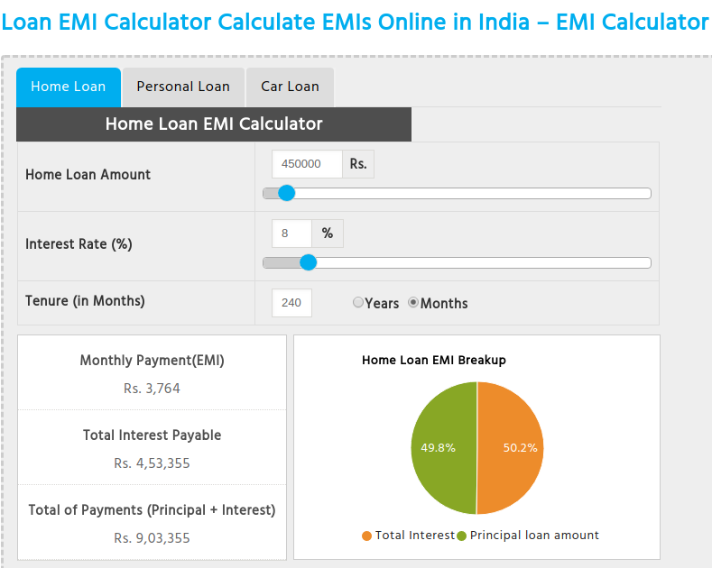 Know How To Use The Home Loan Emi Calculator Home Loans Loan Calculator Loan