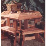 Picnic Table Suite: Downloadable Woodworking Plan