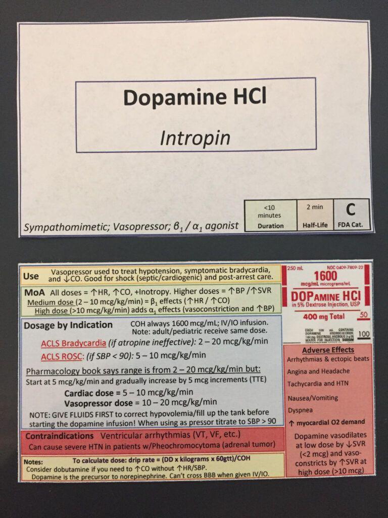 Drug Card Side Hustle Thoughts Ems Pertaining To Med Cards Template Drug Cards Business Card Template Word Business Template