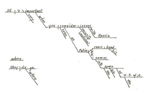 This old school grammar trick will make your life so much easier how to diagram a sentence diagramming ccuart Gallery