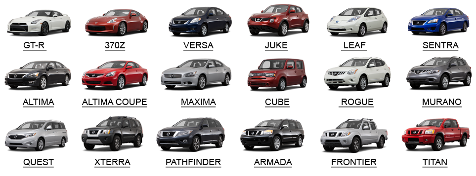All Brands Japanese European Korean American Holden Wreckers