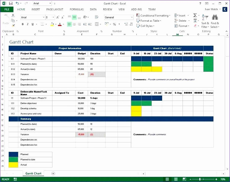 Resource Capacity Planning Excel Template Awesome 5