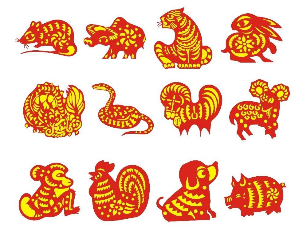 China Zodiac(Chinese animal sign)Discover your animal