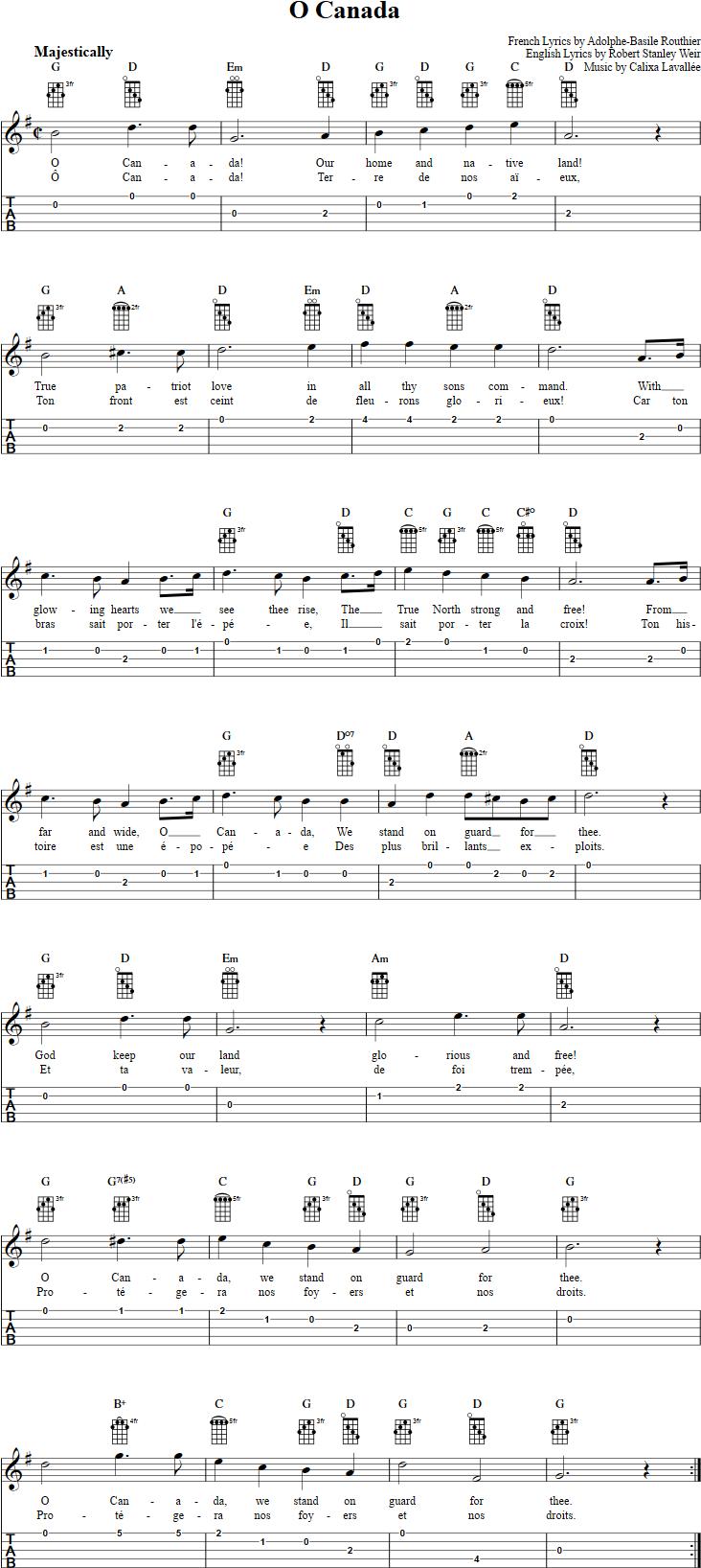 O canada banjo tab banjo pinterest banjo sheet music and o canada banjo tab hexwebz Gallery