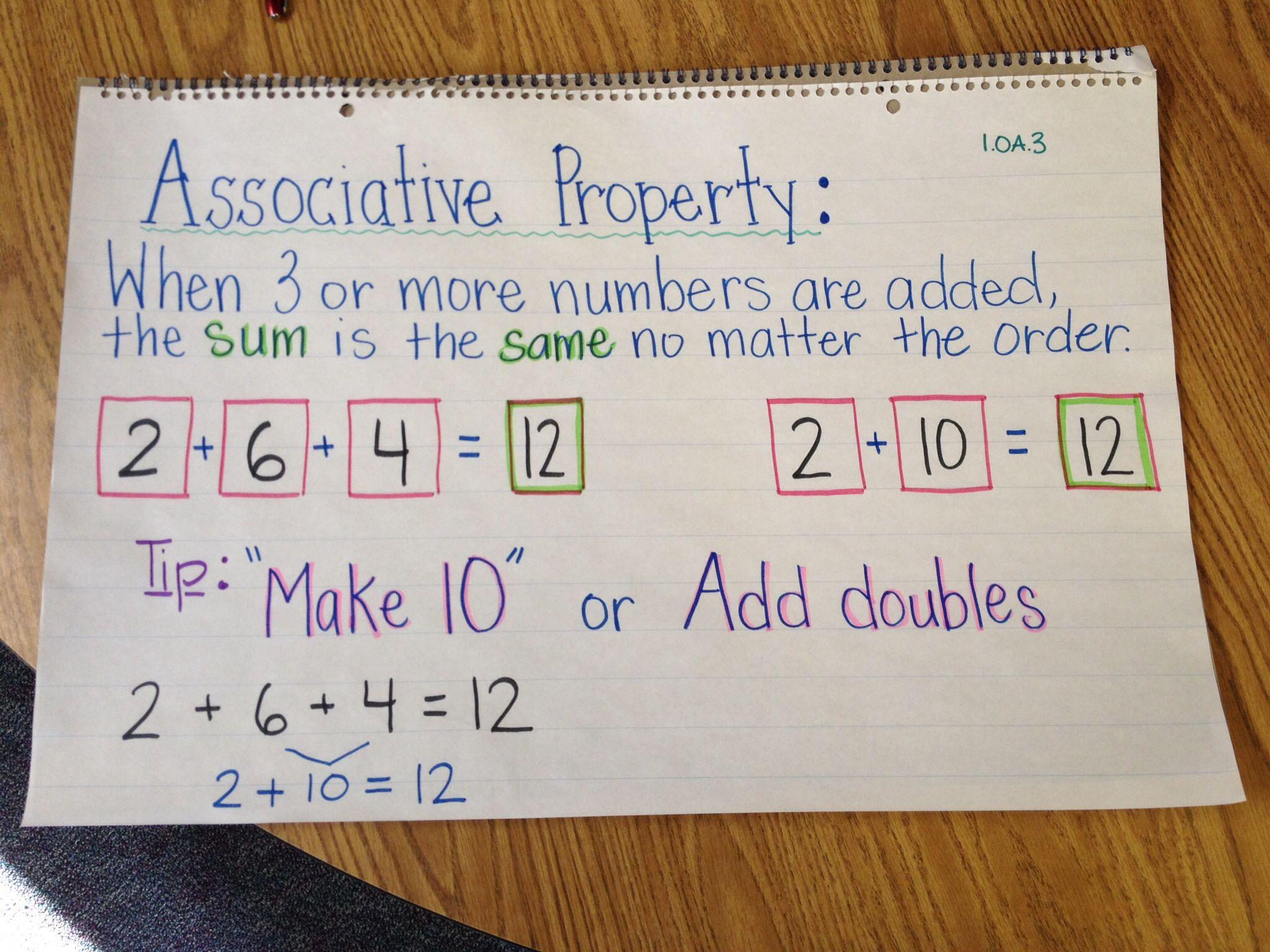 Pin by Kathy Patten on Education   Math school [ 1536 x 2048 Pixel ]