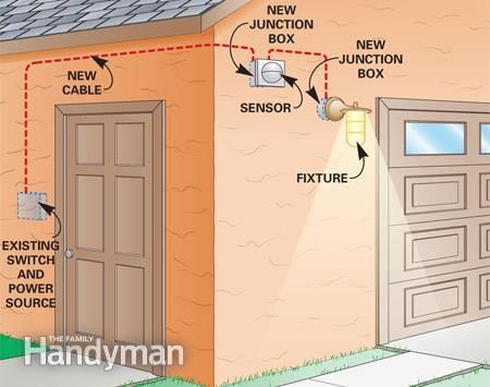 Installing A Remote Motion Detector For Lighting Home Electrical