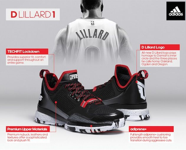 Damian Lillard S 1st Signature Shoe The D Lillard 1 By Adidas Is Unveiled Adidas Basketball Shoes Adidas Sneakers