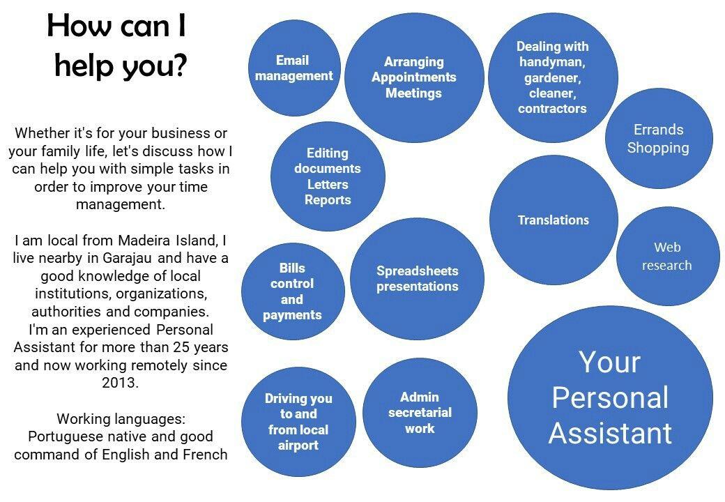 Pin de Linda Machado Virtual Assist em Virtual Assistant