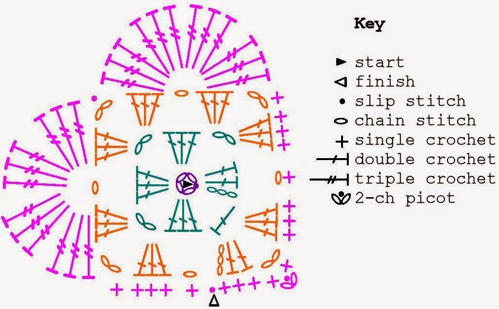 Crochet Tea Party: Granny Heart for Valentine\'s Day | orecchini ...