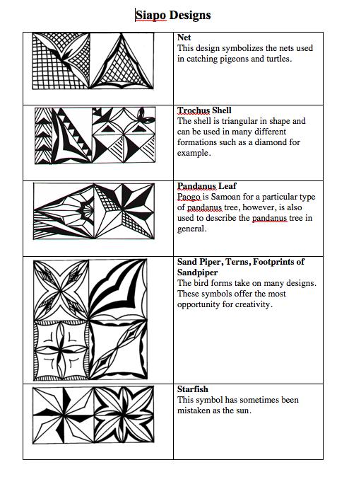 Connected Learning Polynesian Art Samoan Patterns Polynesian Designs
