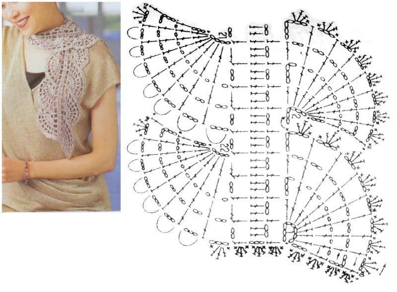 BONITA BUFANDAç | Crochet diagram | Pinterest