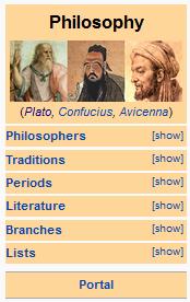 Timeline Of Western Philosophers Wikipedia Philosophers Timeline Philosophy