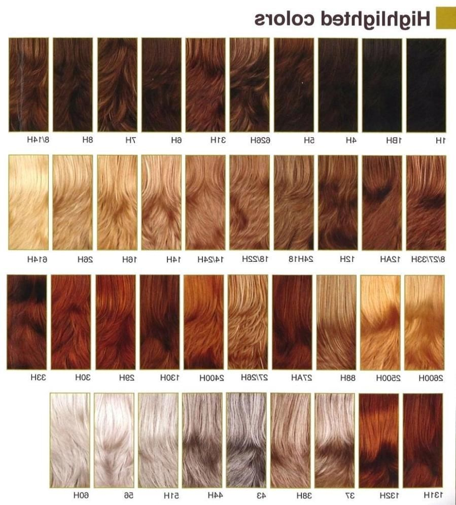 Chart Aveda Blonde Hair Color ...