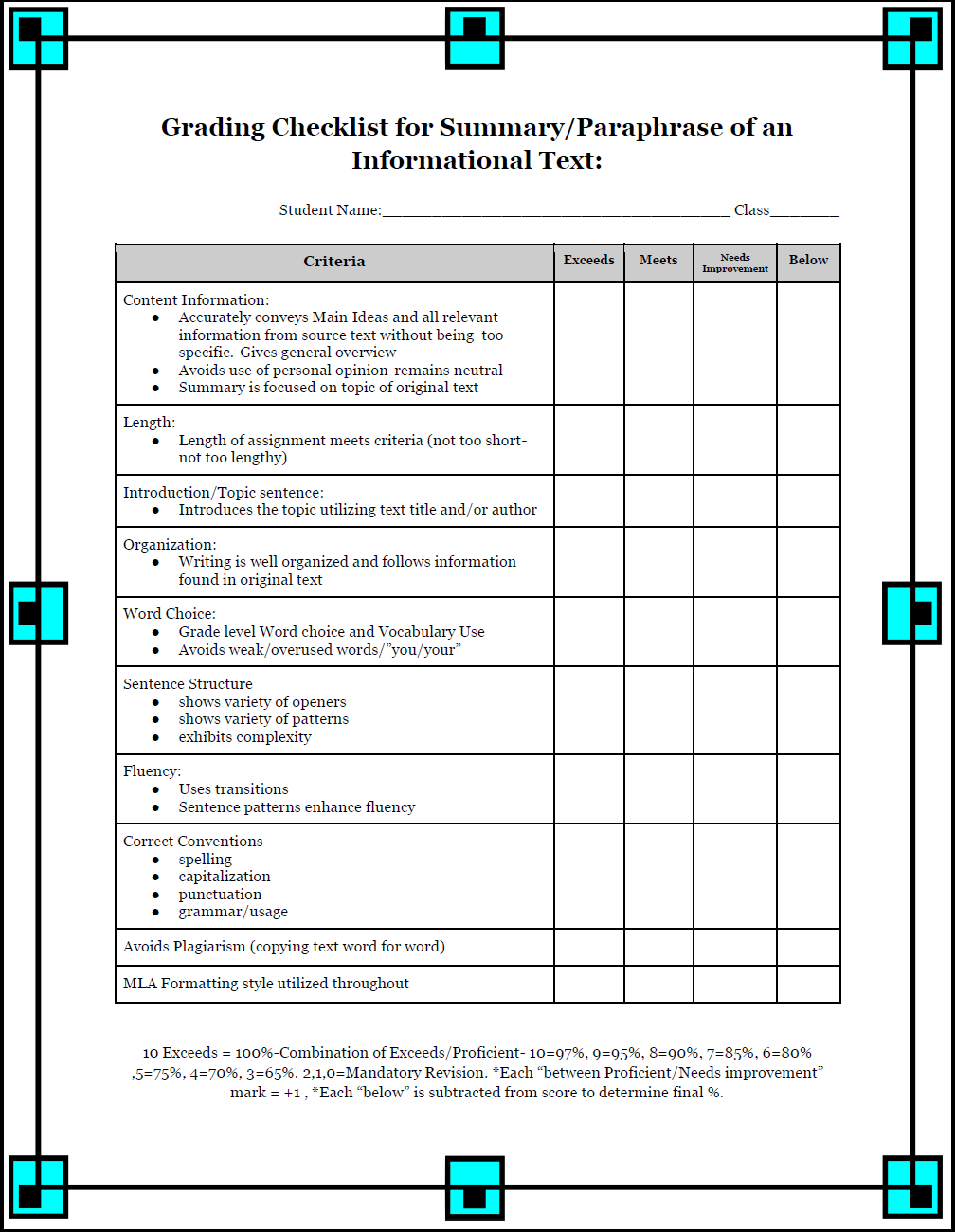 Great Teaching Tool For Summarizing And Or Paraphrasing Any Informational Text Rubric Can Be Used A To Writing Classe Practice Quoting Worksheet