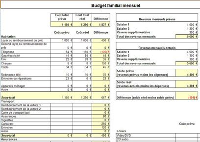 G rer son budget personnel logiciel excel mode d 39 emploi internet n - Budget construction maison excel ...
