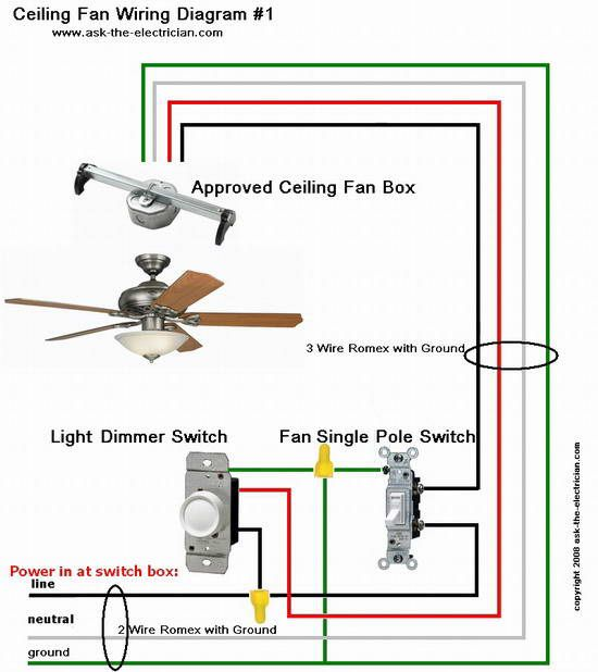 ceiling fan wiring diagram 1 for the home pinterest ceiling rh pinterest com electric fan e46 circuit diagram Dual Electric Fan Wiring Diagram