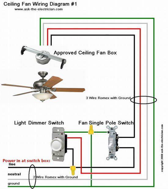 ceiling fan wiring diagram 1  ceiling fan wiring home