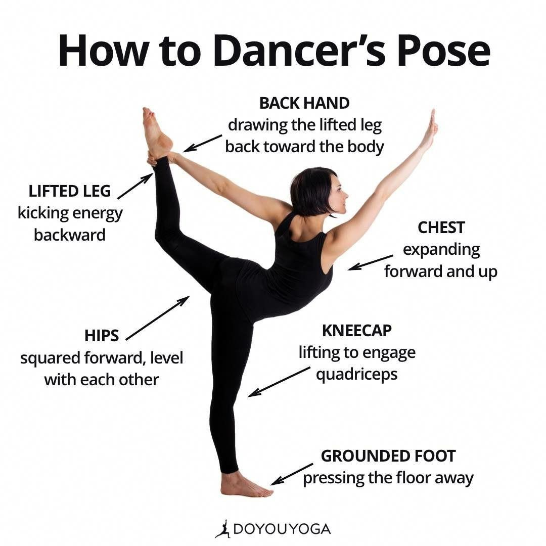 Dancer S Pose Yoga Tips And Tricks For Beginners Yoga South Africa Yoga Tips For Stress Relief Yoga Tips For M Yoga Asanas Basic Yoga Dancer Pose Yoga