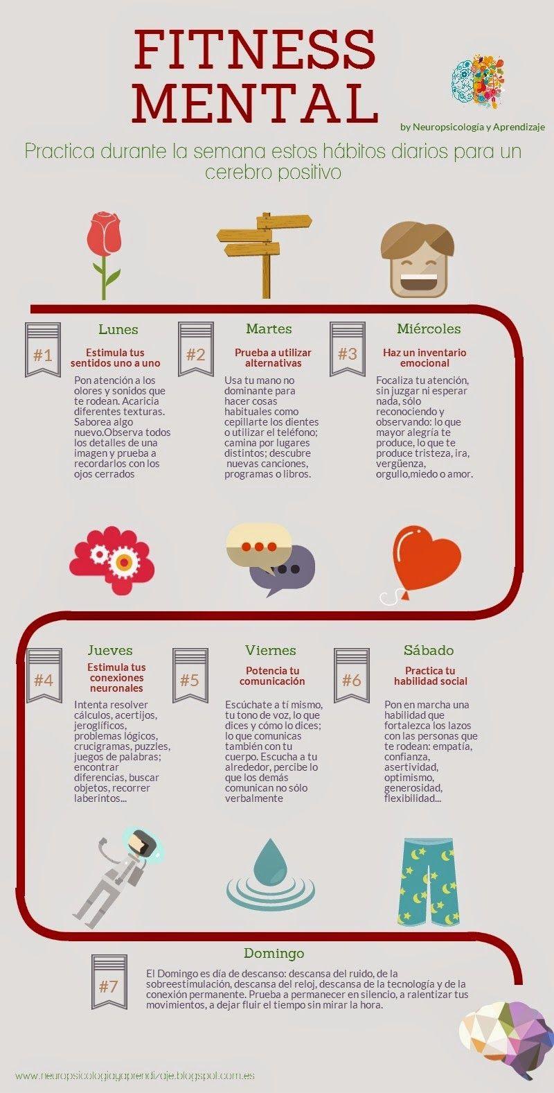 Fitness cerebral: tabla semanal de hábitos para potenciar las ...