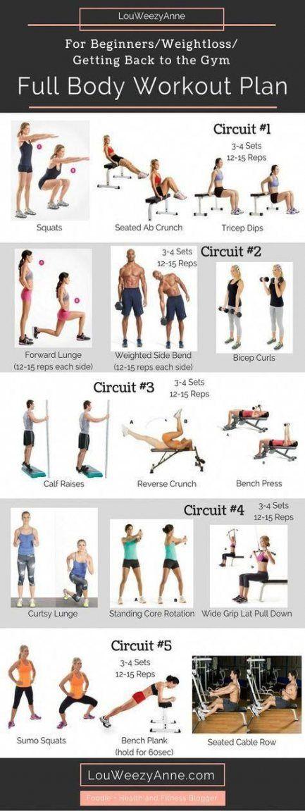 17 Ideas Fitness Training Motivation Full Body #motivation #fitness