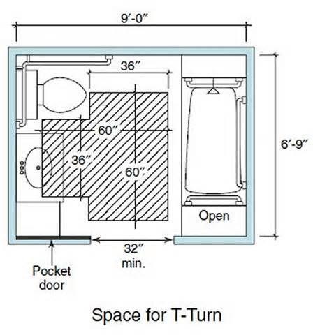Wonderful Handicap Accessible Bathroom Dimensions More