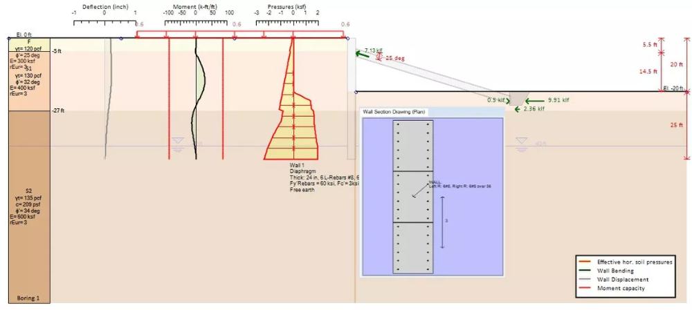Diaphragm Slurry Walls Deepex In 2020 Wall Systems Online Presentation Software Design