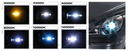 Hid Color Chart Bulbs Information Tagged 35w 55w Colors Light Kelvin
