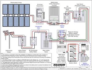 Ac Coupled Grid Tie With Battery Backup Power Systems Solar System Design Solar Panels Solar Heating