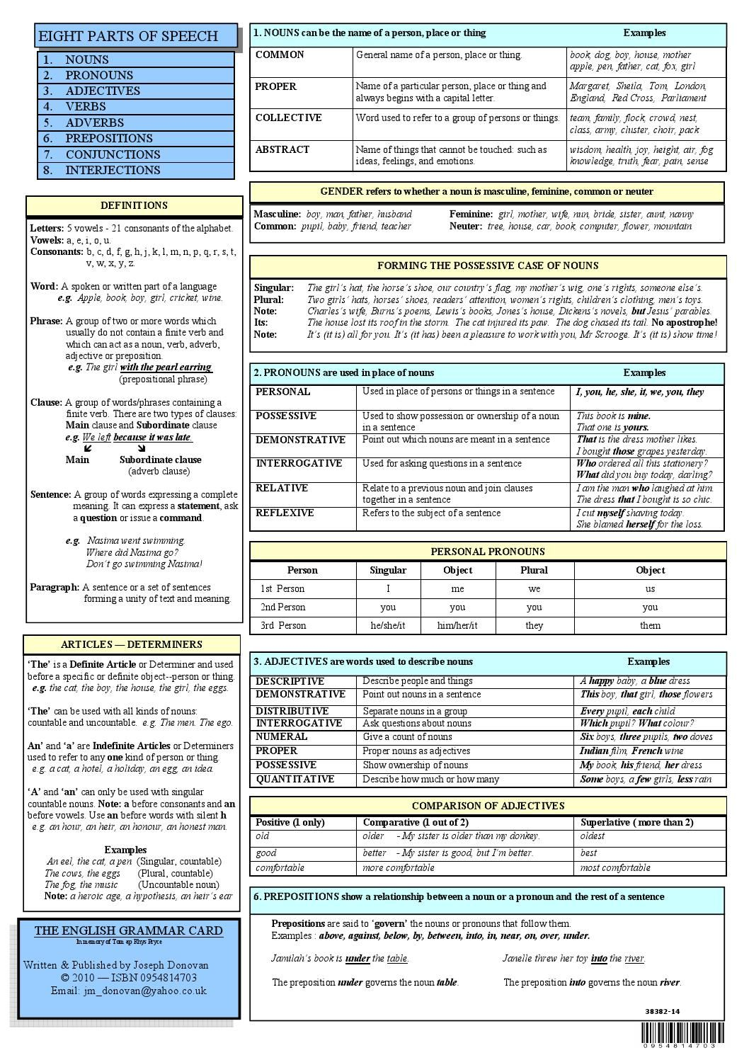 English Grammar Card With Images English Grammar Teaching