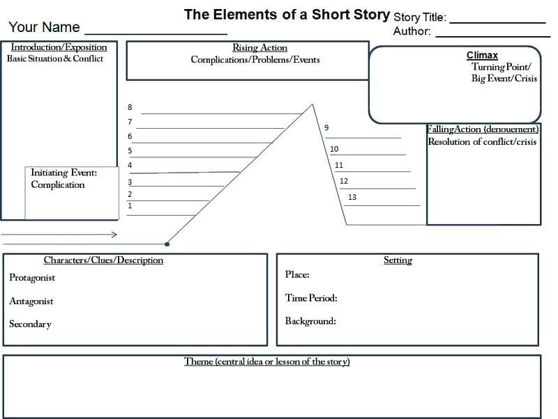 Short Story Template Erieairfair Story Outline Template Graphic Organizers Short Stories