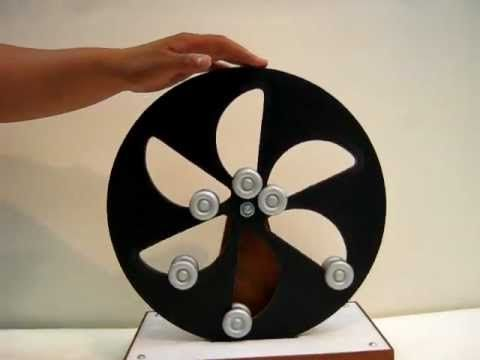 Perpetual motion machines | Perpetual motion, Perpetual ...