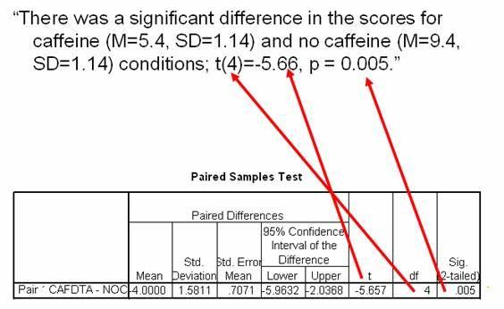 Pin On Quantitative Methods