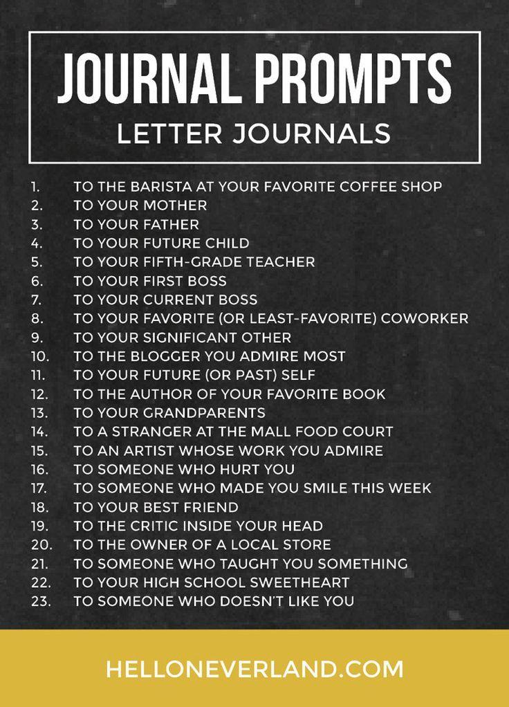 Kinds of creative writing