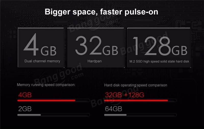 VOYO V1 Quad Core Apollo Lake N3450 4G RAM 32G EMMC 128G SSD Windows 10.1 Bluetooth 4.0 Connectivity Mini PC
