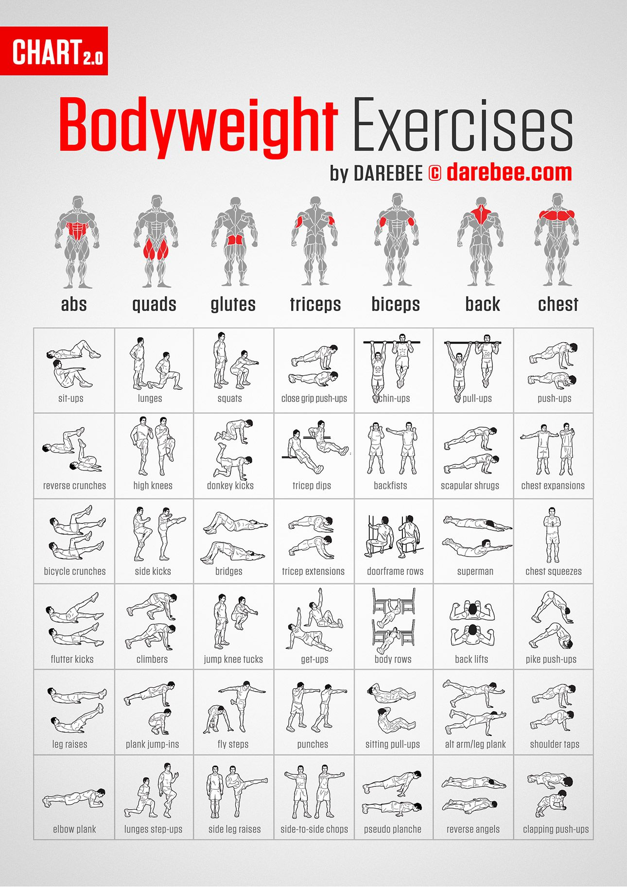 Bodyweight HIIT Exercises You Can Do At Home It Even Has A Timer Just Click On The Day Hit And Workout