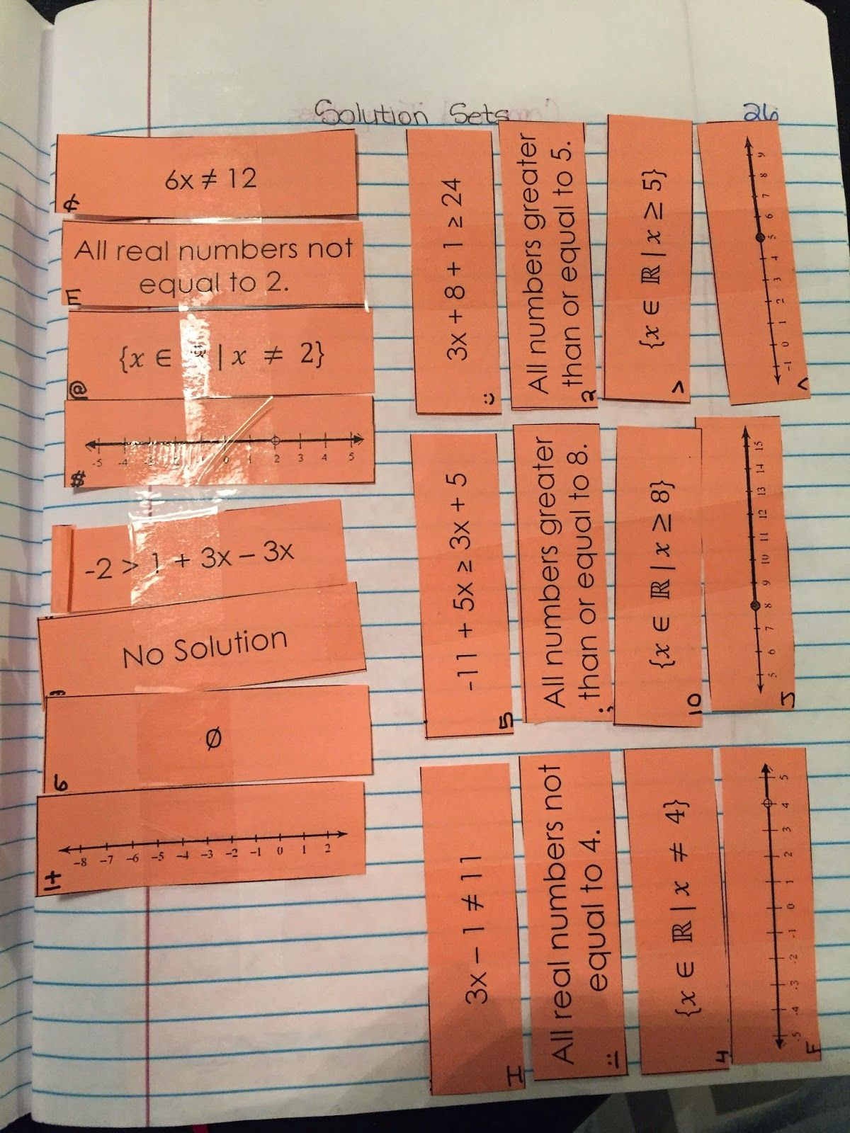 Misscalcul8 Algebra 1 Unit 3 Equations And Inequalities