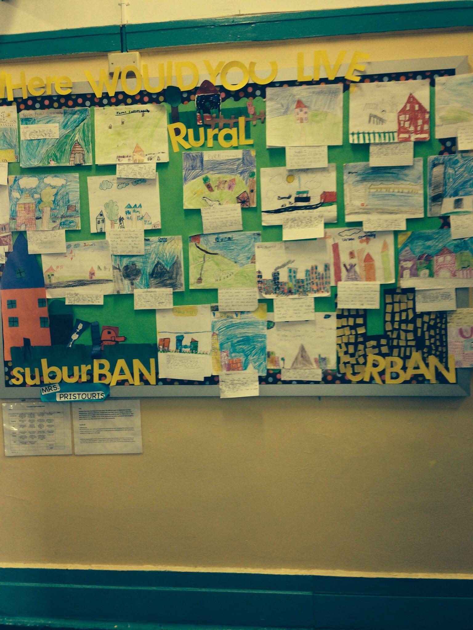 Rural Urban Suburban Communities Bulletin Board