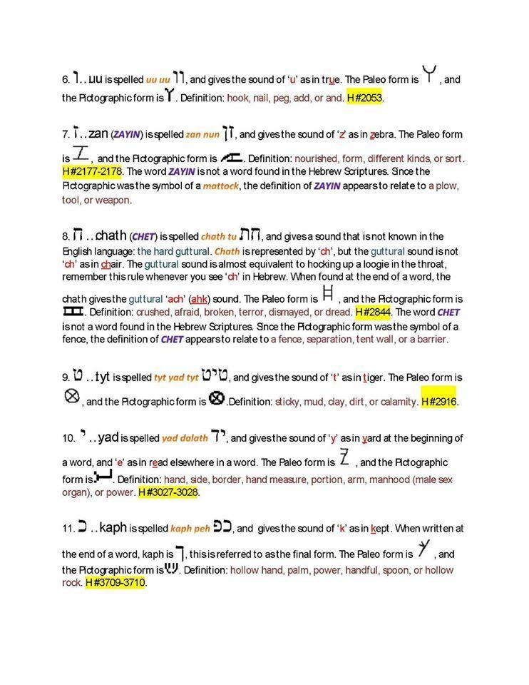 Hebrew Uau  Flame Letters Hebrew Alef Beit