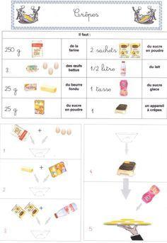 Cr pes maternelle cr pes recette et recettes de cuisine - Recette de cuisine drole ...