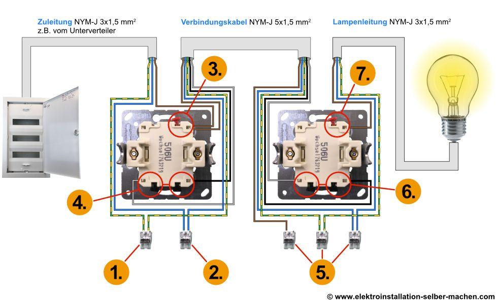 Wechselschaltung Anleitung Wechselschalter Richtig Verdrahten Anschliessen Wechselschalter Erklart Anleitungen Schalter Elektroinstallation Selber Machen