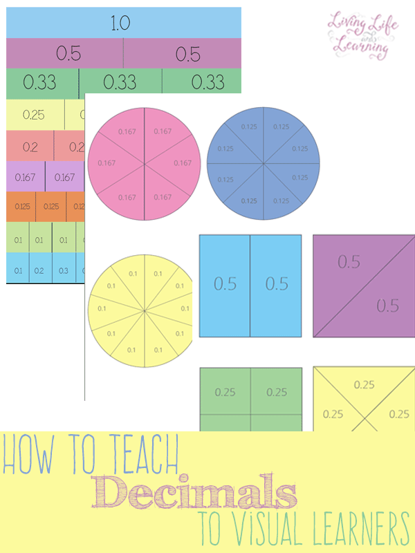 How to Teach Decimals to Visual Learners | Help teaching, Maths and ...