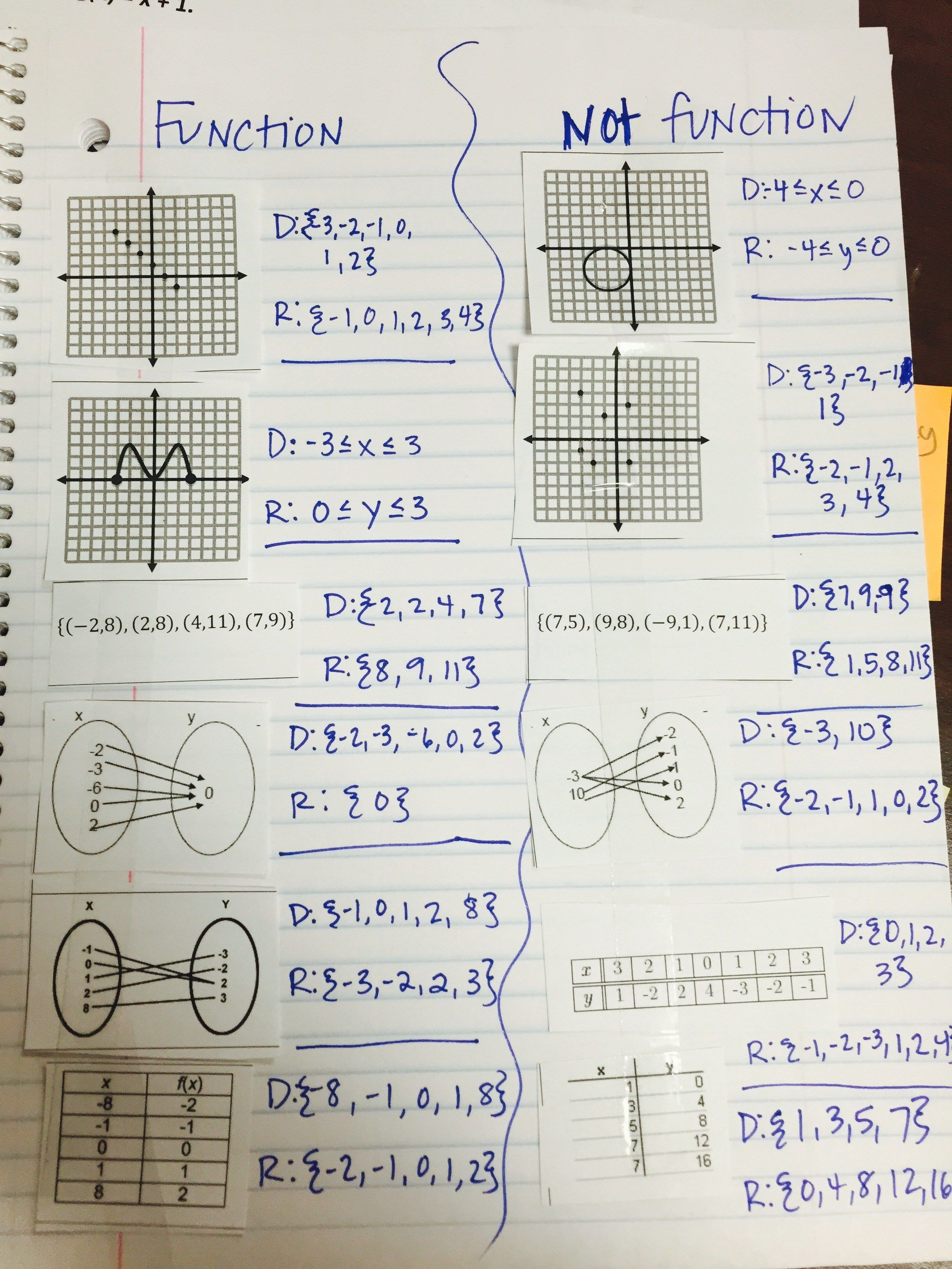 56 Domain and Range Worksheet Algebra 1   All About ...