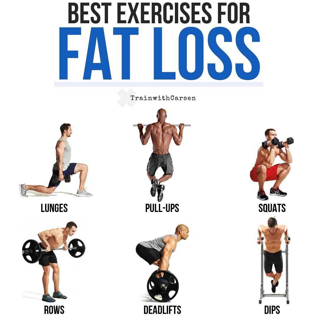 Fat Loss Exercise At Gym