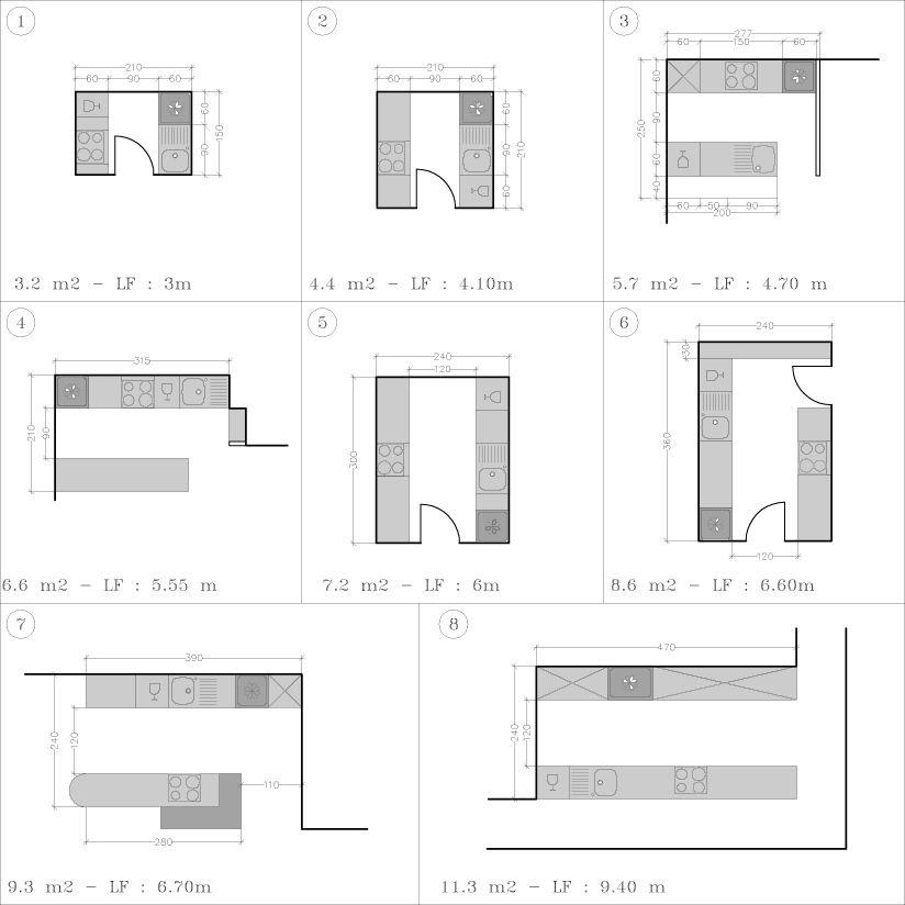 cuisine disposition en parall le kitchens kitchen design and kitchen dining. Black Bedroom Furniture Sets. Home Design Ideas
