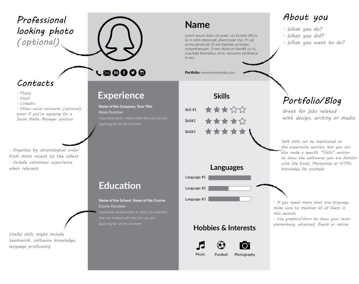 The Resume Template That Helped Me Land Jobs  The Muse: If You Keep Sending