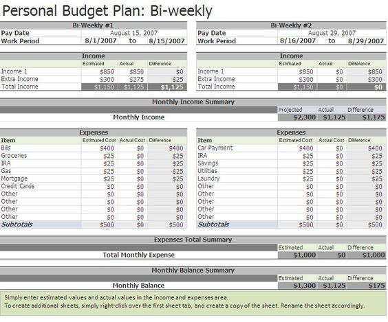 Free Biweekly Budget Excel Template Budget Spreadsheet Template Excel Budget Template Excel Budget