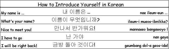 introduction to korean language pdf